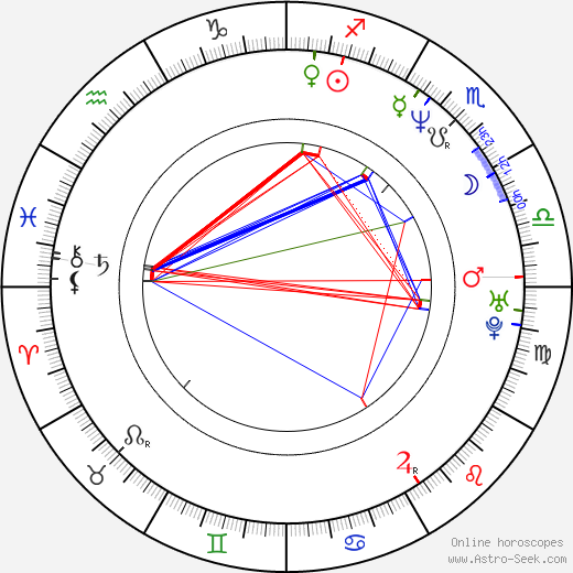 Theo Maassen день рождения гороскоп, Theo Maassen Натальная карта онлайн