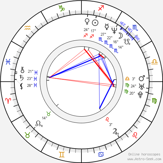 Toby Huss birth chart, biography, wikipedia 2020, 2021