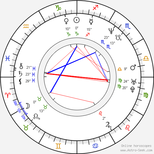 Viviana Gibelli birth chart, biography, wikipedia 2019, 2020
