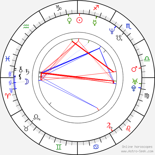 Young-Joo Byun astro natal birth chart, Young-Joo Byun horoscope, astrology