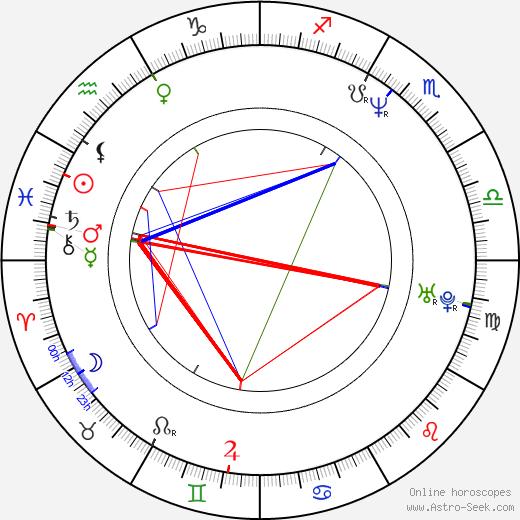 Albert Buyco birth chart, Albert Buyco astro natal horoscope, astrology