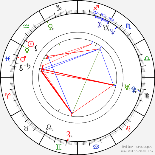 Alexandre Sterling birth chart, Alexandre Sterling astro natal horoscope, astrology