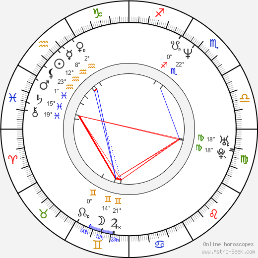 Ariane Schluter birth chart, biography, wikipedia 2018, 2019