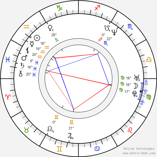 Boo Arnold birth chart, biography, wikipedia 2018, 2019