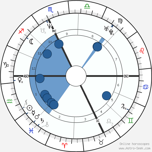 Carrara Pieralberto wikipedia, horoscope, astrology, instagram