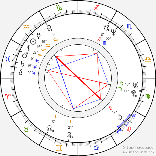 Cheryl Shepard birth chart, biography, wikipedia 2019, 2020