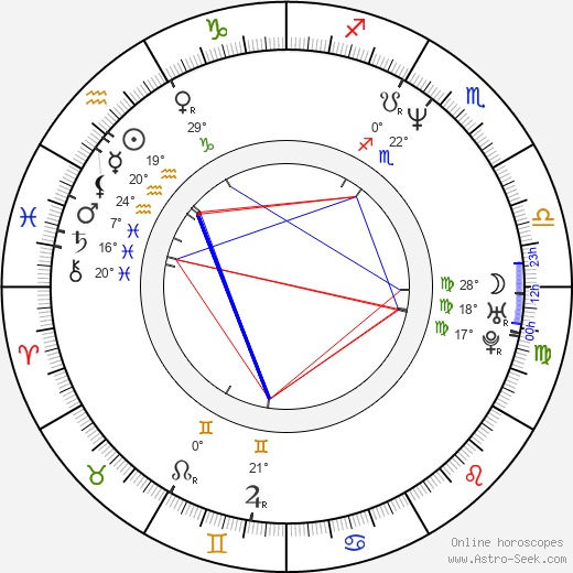 Christo Stoičkov birth chart, biography, wikipedia 2019, 2020