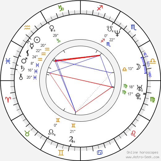 Christoph Maria Herbst birth chart, biography, wikipedia 2019, 2020