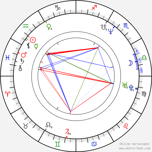 Christoph Maria Herbst birth chart, Christoph Maria Herbst astro natal horoscope, astrology