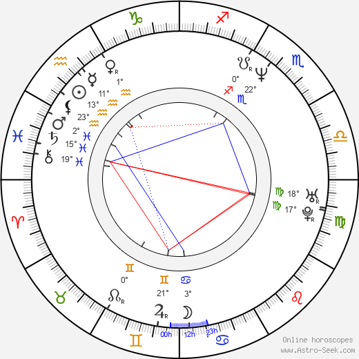 D. C. Douglas birth chart, biography, wikipedia 2017, 2018