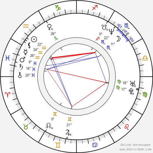 David C. Bunners birth chart, biography, wikipedia 2018, 2019