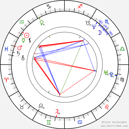 David C. Bunners astro natal birth chart, David C. Bunners horoscope, astrology
