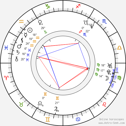 Debbie Isitt birth chart, biography, wikipedia 2019, 2020