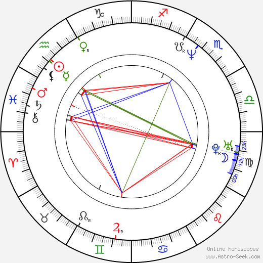 Debbie Isitt birth chart, Debbie Isitt astro natal horoscope, astrology