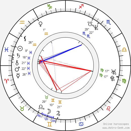 Ed Shearmur birth chart, biography, wikipedia 2018, 2019