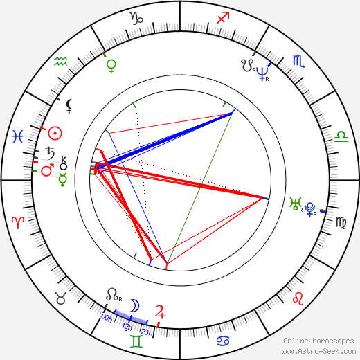 Ed Shearmur astro natal birth chart, Ed Shearmur horoscope, astrology