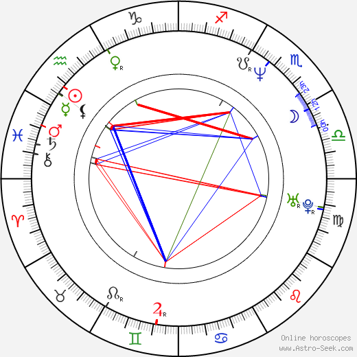 Frank Stieren astro natal birth chart, Frank Stieren horoscope, astrology