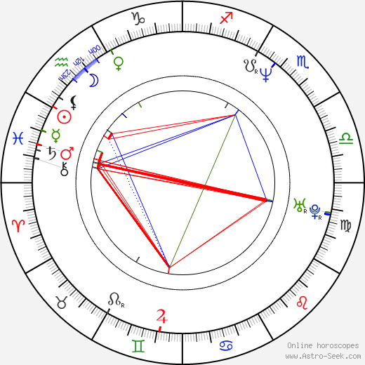 Guy Ferland birth chart, Guy Ferland astro natal horoscope, astrology