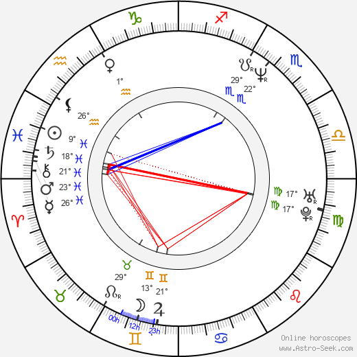 Jerry Broome birth chart, biography, wikipedia 2019, 2020