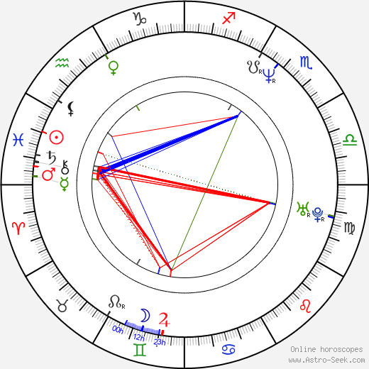 Jerry Broome astro natal birth chart, Jerry Broome horoscope, astrology