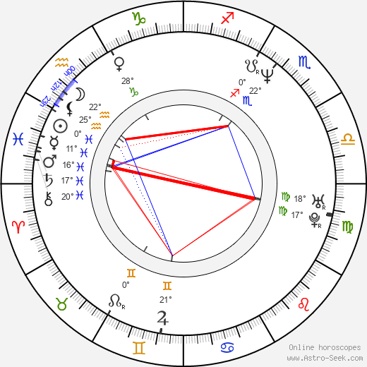 Justine Bateman Birth Chart Horoscope, Date of Birth, Astro