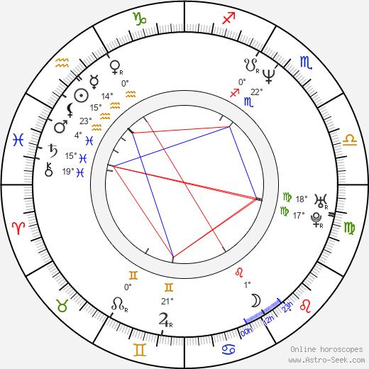 Katy Selverstone birth chart, biography, wikipedia 2020, 2021
