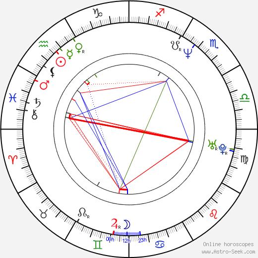 Kazuja Curumaki tema natale, oroscopo, Kazuja Curumaki oroscopi gratuiti, astrologia