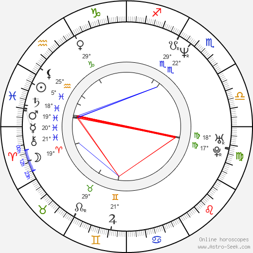 Lars Arentz-Hansen birth chart, biography, wikipedia 2019, 2020