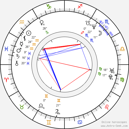 Laurence Côte birth chart, biography, wikipedia 2019, 2020