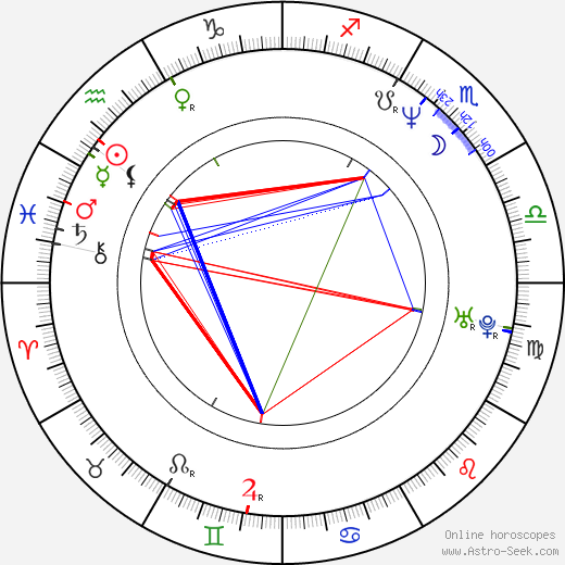 Laurence Côte birth chart, Laurence Côte astro natal horoscope, astrology