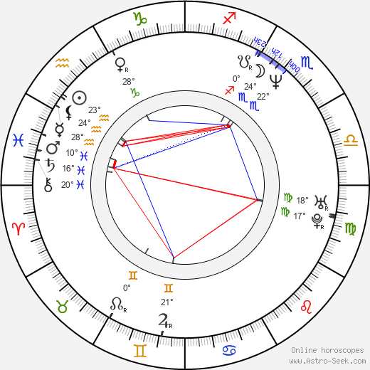 Lochlyn Munro birth chart, biography, wikipedia 2018, 2019