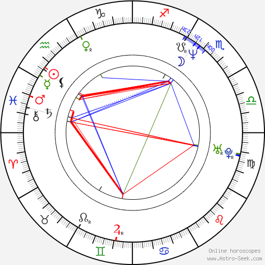 Lochlyn Munro astro natal birth chart, Lochlyn Munro horoscope, astrology