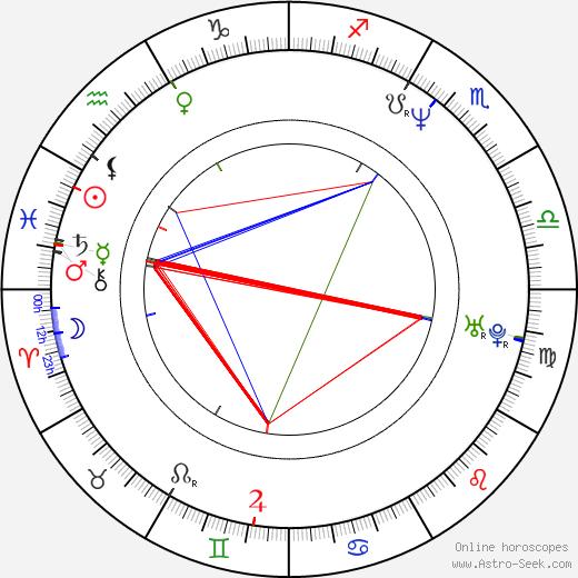 Michael Arata birth chart, Michael Arata astro natal horoscope, astrology
