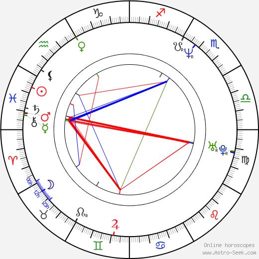Нэнси О'Делл Nancy O'Dell день рождения гороскоп, Nancy O'Dell Натальная карта онлайн