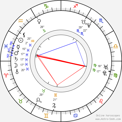 Nicole Rio birth chart, biography, wikipedia 2020, 2021