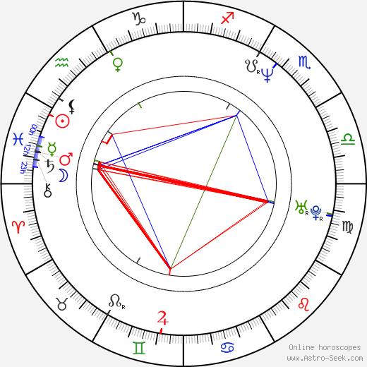 Nicole Rio birth chart, Nicole Rio astro natal horoscope, astrology