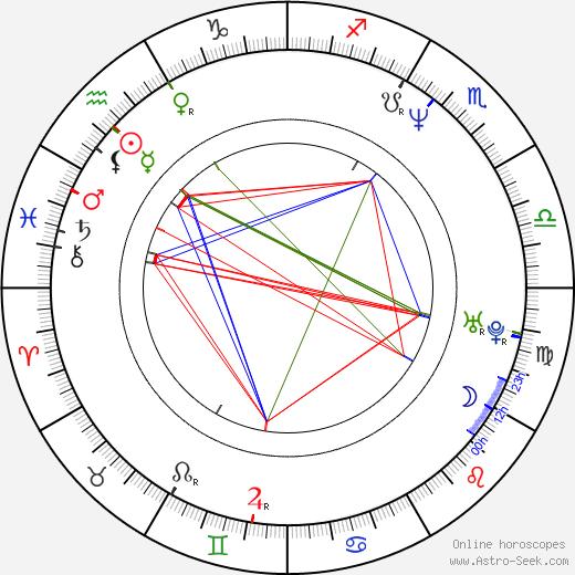 Рик Эстли Rick Astley день рождения гороскоп, Rick Astley Натальная карта онлайн