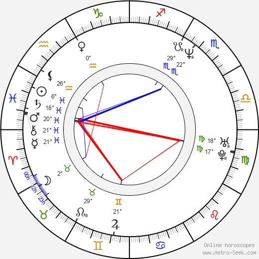 Samantha Phillips birth chart, biography, wikipedia 2019, 2020