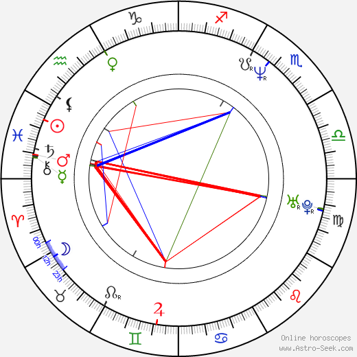 Samantha Phillips astro natal birth chart, Samantha Phillips horoscope, astrology