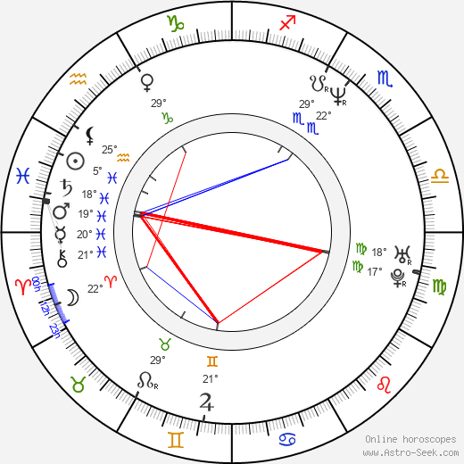 Sherrie Rose birth chart, biography, wikipedia 2020, 2021