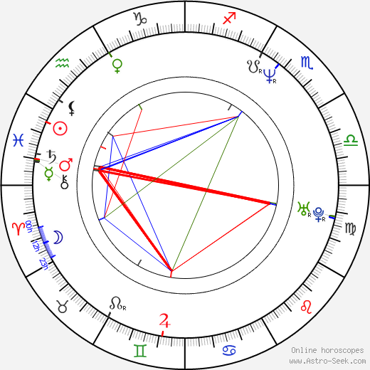 Sherrie Rose birth chart, Sherrie Rose astro natal horoscope, astrology