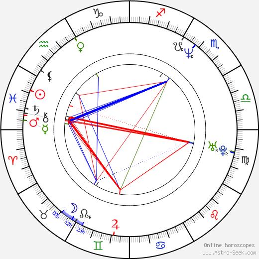 Stephen Wallis birth chart, Stephen Wallis astro natal horoscope, astrology