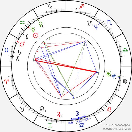 Steve Pink tema natale, oroscopo, Steve Pink oroscopi gratuiti, astrologia
