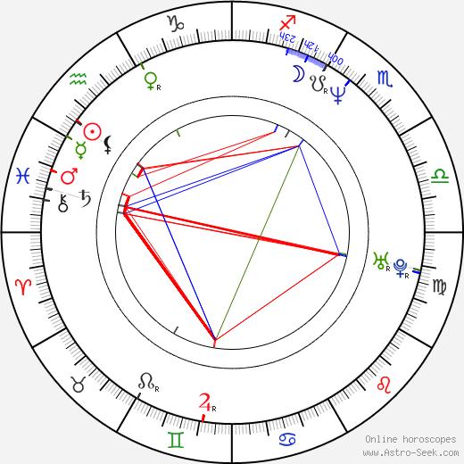 Tally Chanel день рождения гороскоп, Tally Chanel Натальная карта онлайн