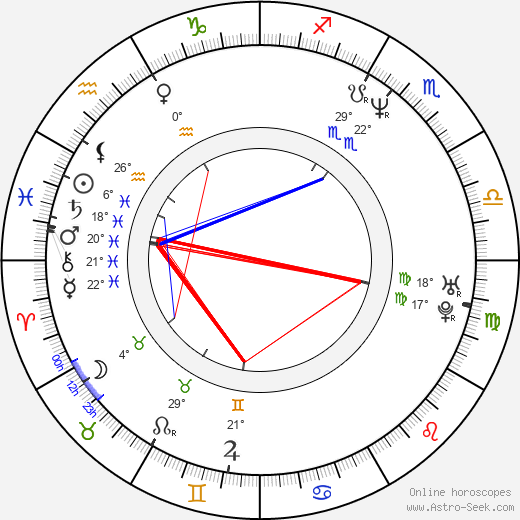 Téa Leoni birth chart, biography, wikipedia 2018, 2019