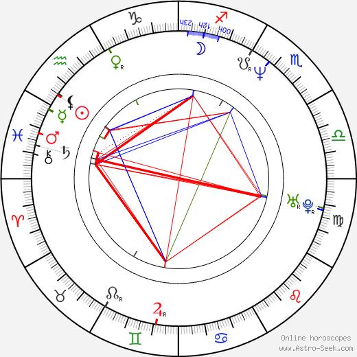 Tim Williams astro natal birth chart, Tim Williams horoscope, astrology