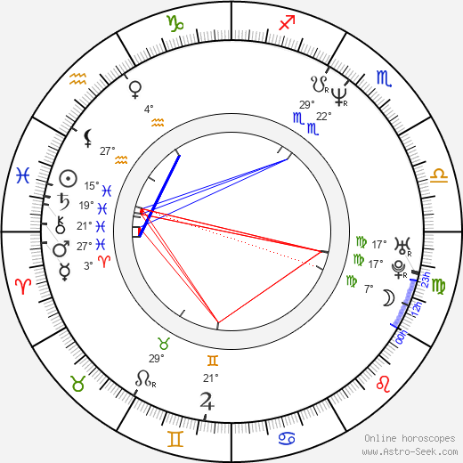 Alan Davies birth chart, biography, wikipedia 2019, 2020