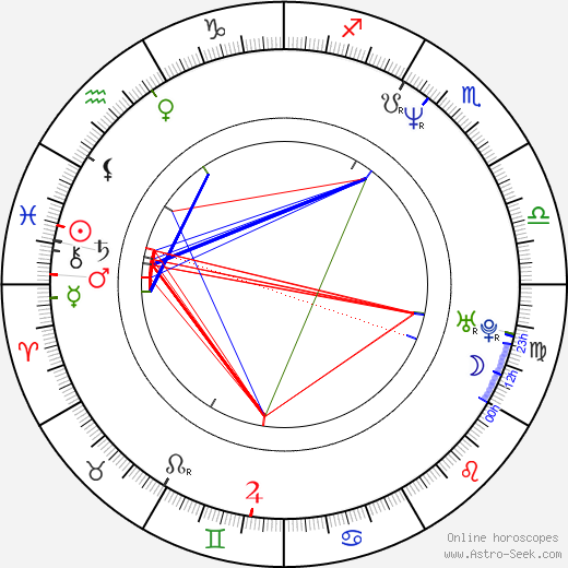 Alan Davies astro natal birth chart, Alan Davies horoscope, astrology