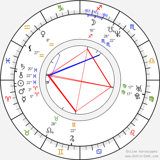 Alastair Reynolds birth chart, biography, wikipedia 2019, 2020