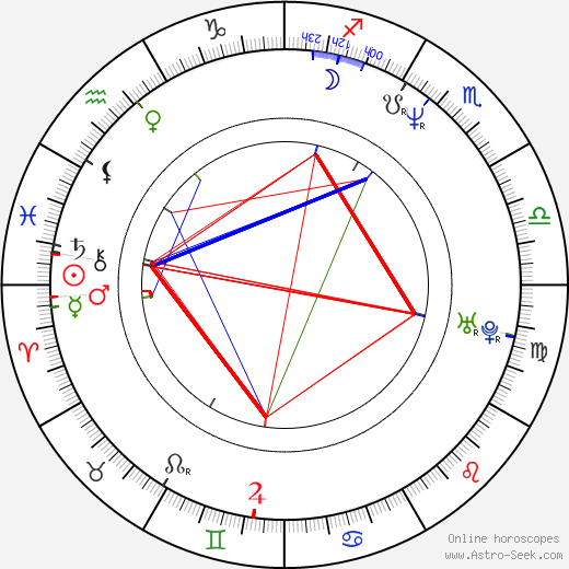 Alastair Reynolds astro natal birth chart, Alastair Reynolds horoscope, astrology